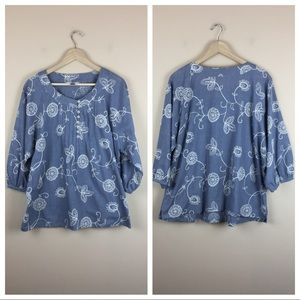 C.J. Banks Chambray with lace detail size 3x